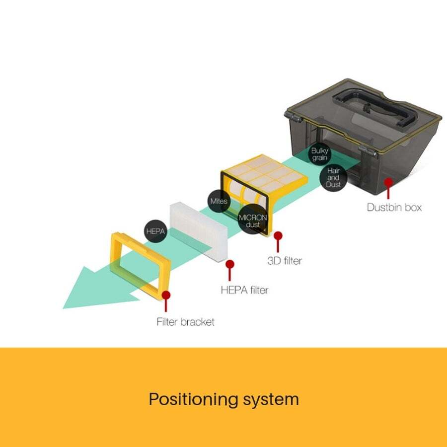 Devantibultra Thin Robotic Vacuum Cleaner Buy Robot